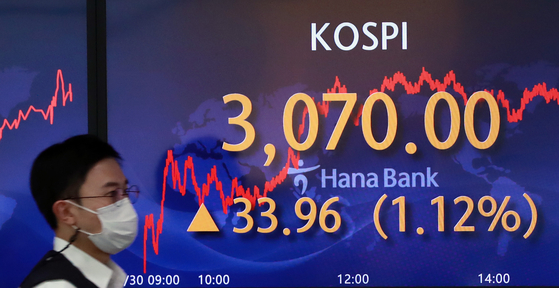 A screen in Hana Bank's trading room in central Seoul shows the Kospi closing at 3,070.0 points on Tuesday, up 33.96 points, or 1.12 percent from the previous trading day. [NEWS1]