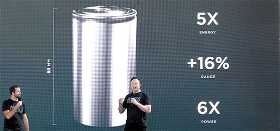 "Tesla CEO Elon Musk, right, says it will make its own battery called 4680 during its ""Battery Day"" event in 2020. [JOONGANG ILBO]"