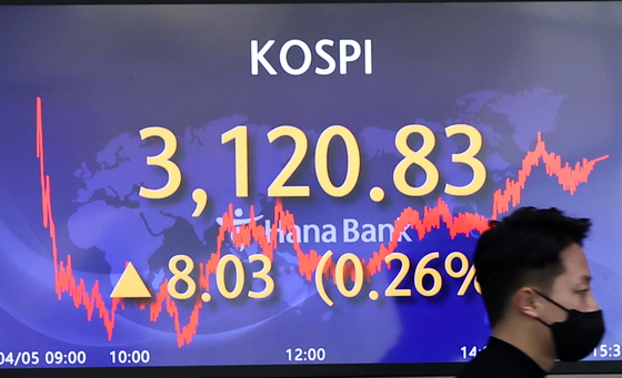 A screen in Hana Bank's trading room in central Seoul shows the Kospi closing at 3,120.83 points on Monday, up 8.03 points, or 0.26 percent from the previous trading day. [YONHAP]