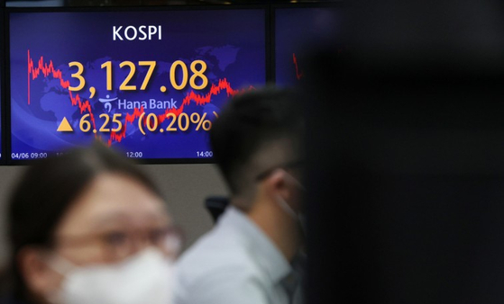 A screen in Hana Bank's trading room in central Seoul shows the Kospi closing at 3,127.08 points on Tuesday, up 6.25 points, or 0.20 percent from the previous trading day. [NEWS1]