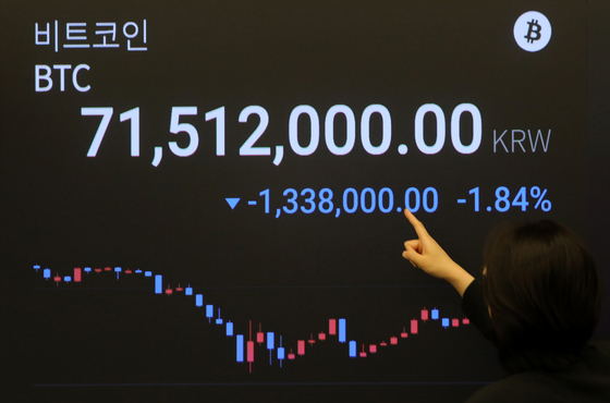 A display at Upbit, a cryptocurrency exchange in Gangnam District, southern Seoul, shows Bitcoin prices plummeting to 71.5 million won ($66,560) on Thursday. [NEWS1]