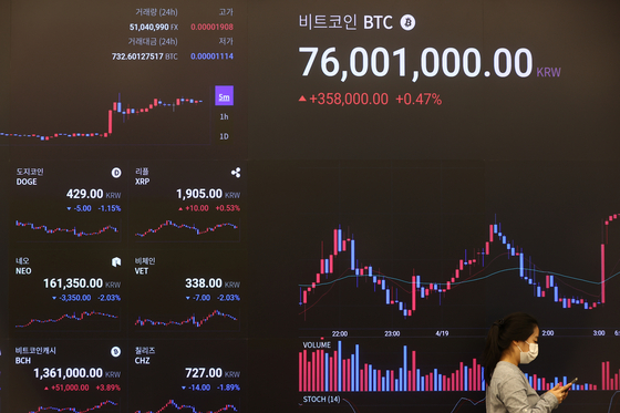 A board at one of Korea's largest cryptocurrency exchange Upbit's office in Seoul shows the value in which bitcoin is traded on Monday. Bitcoin prices have been falling since exceeding 80 million won last week. [YONHAP]