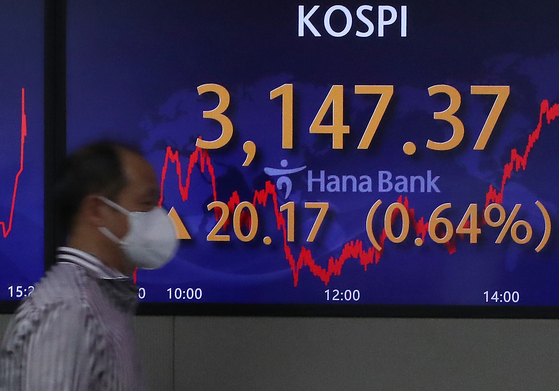 A screen in Hana Bank's trading room in central Seoul shows the Kospi closing at 3,147.37 points on Tuesday, up 20.17 points, or 0.64 percent, from the previous trading day. [NEWS1]
