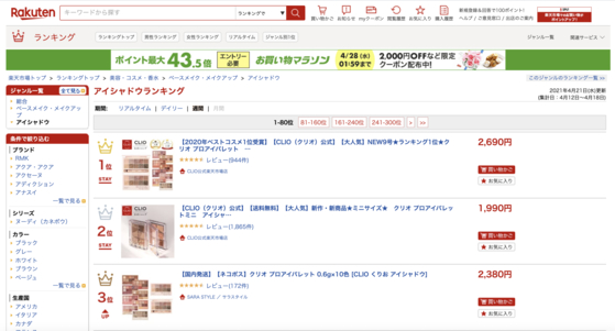 On Rakuten, Japanese e-commerce giant, the top three popular products in palette category are currently Clio's eye palette products. [SCREEN CAPTURE]