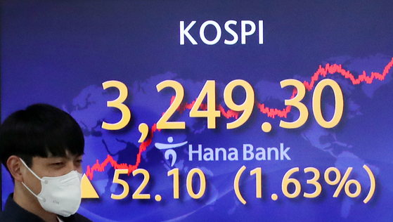 A screen in Hana Bank's trading room in central Seoul shows the Kospi closing at 3,249.30 points on Monday, up 52.10 points, or 1.63 percent, from the previous trading day. [YONHAP]
