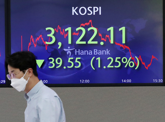 A screen in Hana Bank's trading room in central Seoul shows the Kospi closing at 3,122.11 points on Thursday, down 39.55 points, or 1.25 percent from the previous trading day. [NEWS1]
