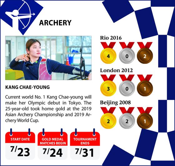 051306-archery