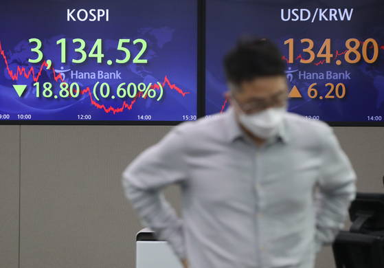 A screen in Hana Bank's trading room in central Seoul shows the Kospi closing at 3,134.52 points on Monday, down 18.80 points, or 0.60 percent from the previous trading day. [YONHAP]