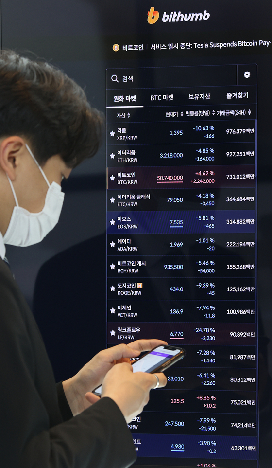 Cryptocurrency prices are displayed on a digital screen in Bithumb's office in Gangnam District, southern Seoul, on Thursday. Bitcoin trading has been weak, with its price around 50.7 million won ($45,000). [YONHAP]