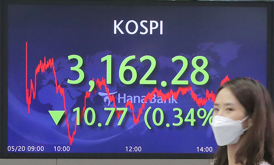 A screen in Hana Bank's trading room in central Seoul shows the Kospi closing at 3,162.28 points on Thursday, down 10.77 points, or 0.34 percent, from the previous trading day. [YONHAP]