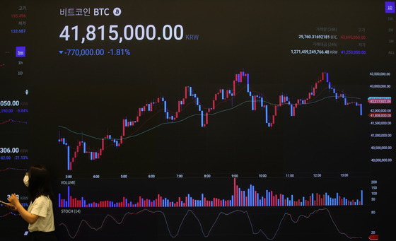 Bitcoin is quoted at 41.8 million won ($37,100) per coin on a board operated by cryptocurrency exchange Upbit in Gangnam District, southern Seoul, on Monday. [YONHAP]