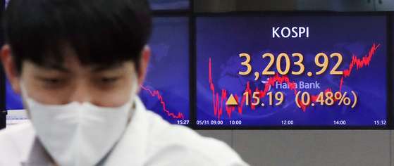 A screen in Hana Bank's trading room in central Seoul shows the Kospi closing at 3,203.92 points on Monday, up 15.19 points, or 0.48 percent, from the previous trading day. [NEWS1]