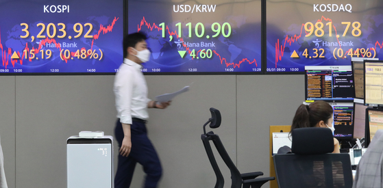 A board at a Hana Bank in Myeong-dong, central Seoul, on Monday shows the benchmark Kospi closing at 3,203.92. After 12 days trading below 3,200, the Kospi rebounded Monday thanks to easing concerns on inflation. [YONHAP]