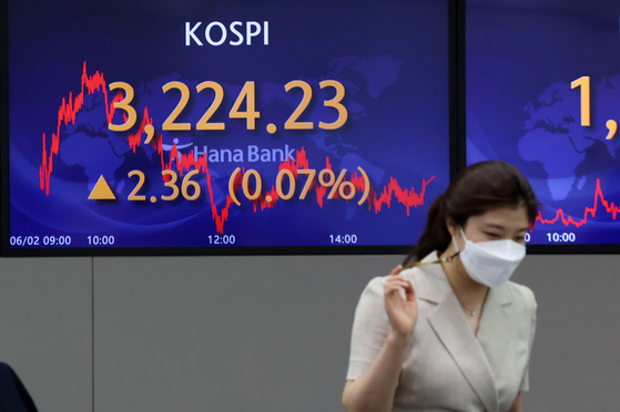 A screen in Hana Bank's trading room in central Seoul shows the Kospi closing at 3,224.23 points on Wednesday, up 2.36 points, or 0.07 percent, from the previous trading day. [YONHAP]