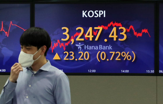 A screen in Hana Bank's trading room in central Seoul shows the Kospi closing at 3,247.43 points on Thursday, up 23.20 points, or 0.72 percent, from the previous trading day. [NEWS1]