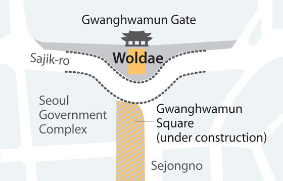 Seoul Metropolitan Government's plan to reproduce 'woldae,' an elevated platform in front of the Gwanghwamun Gate, without interfering with the traffic on Sajik-ro.
