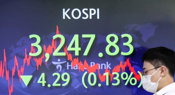 A screen in Hana Bank's trading room in central Seoul shows the Kospi closing at 3.247.83 points on Tuesday, down 4.29 points, or 0.13 percent, from the previous trading day. [YONHAP]