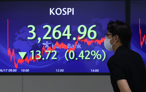A screen in Hana Bank's trading room in central Seoul shows the Kospi closing at 3,264.96 points on Thursday, down 13.72 points, or 0.42 percent, from the previous trading day. [YONHAP]