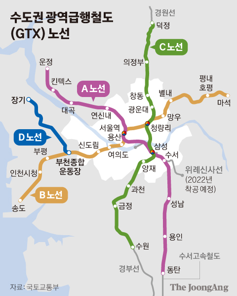 Great Train Express lines being developed through Gyeonggi and Seoul areas. [JOONGANG ILBO]