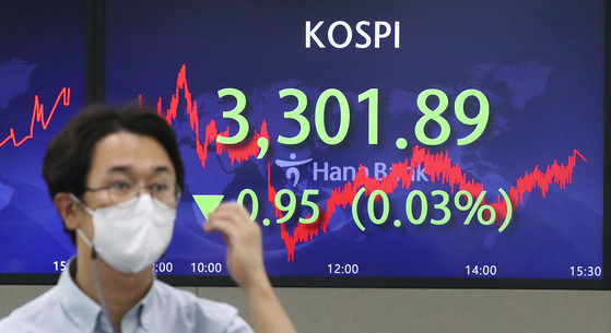 A screen in Hana Bank's trading room in central Seoul shows the Kospi closing at 3,301.89 points on Monday, down 0.95 points, or 0.03 percent, from the previous trading day. [NEWS1]