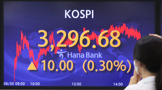 A screen in Hana Bank's trading room in central Seoul shows the Kospi closing at 3,296.68 points on Wednesday, up 10.00 points, or 0.30 percent, from the previous trading day. [YONHAP]