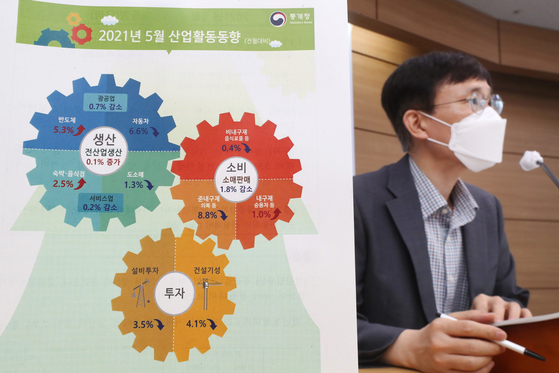 Eo Woon-sun, a senior official at Statistics Korea's short-term economic statistics department., announces May's industrial output report at the government complex in Sejong on Wednesday. [YONHAP]
