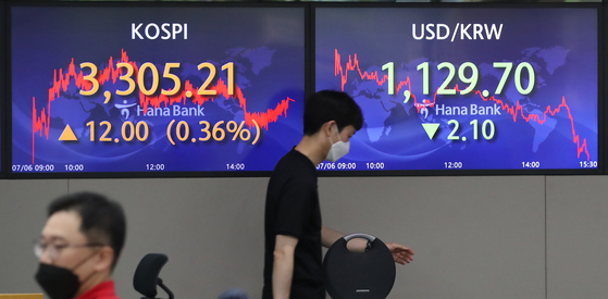 A digital screen in Hana Bank's trading room in central Seoul shows the Kospi closing at its all-time high of 3,305.21 points on Tuesday, up 12 points, or 0.36 percent, from the previous trading day. [YONHAP]