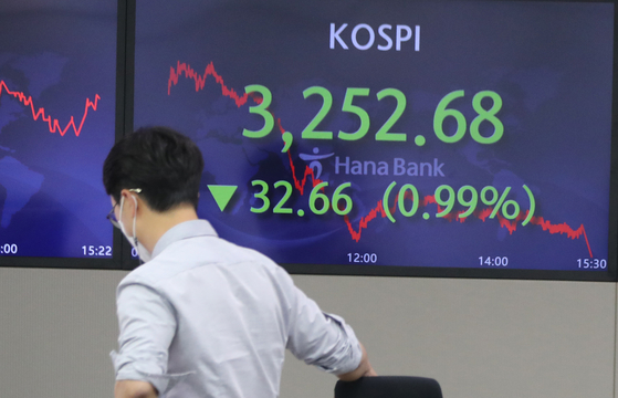 A screen in Hana Bank's trading room in central Seoul shows the Kospi closing at 3,252.68 points on Thursday, down 32.66 points, or 0.99 percent, from the previous trading day. [YONHAP]