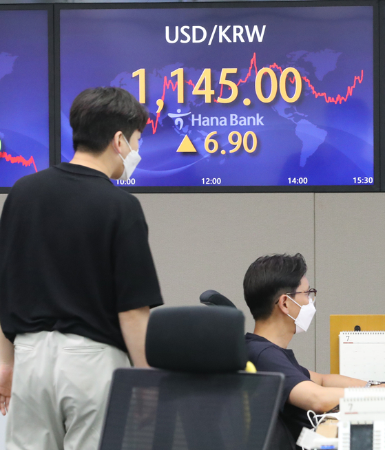 A digital screen in Hana Bank's trading room in central Seoul shows the local currency closing at 1,145 won against the dollar, up 6.9 won from the previous session's close. The won to dollar exchange rate was the highest since October 12, 2020, when it traded at 1,146.8 won against the dollar. [YONHAP]