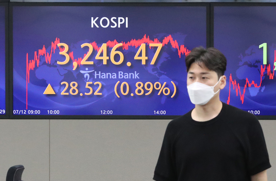 A screen in Hana Bank's trading room in central Seoul shows the Kospi closing at 3,246.47 points on Monday, up 28.52 points, or 0.89 percent, from the previous trading day. [YONHAP]