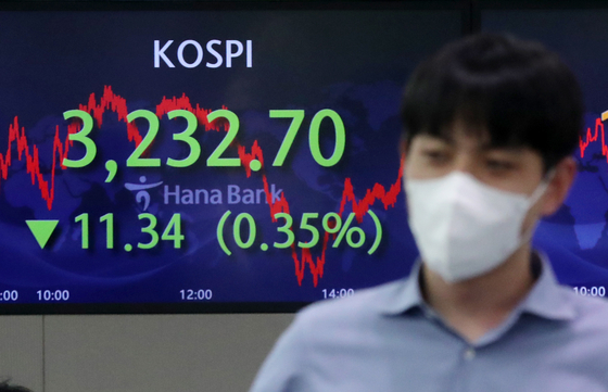 A screen in Hana Bank's trading room in central Seoul shows the Kospi closing at 3,232.70 points on Tuesday, down 11.34 points, or 0.35 percent, from the previous trading day. [NEWS1]