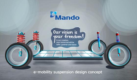 Mando's e-mobility suspension design concept [JOONGANG ILBO]