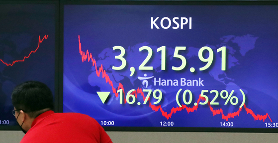 A screen in Hana Bank's trading room in central Seoul shows the Kospi closing at 3,215.91 points on Wednesday, down 16.79 points, or 0.52 percent, from the previous trading day. [NEWS1]