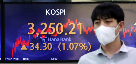 A screen in Hana Bank's trading room in central Seoul shows the Kospi closing at 3,250.21 points on Thursday, up 34.30 points, or 1.07 percent, from the previous trading day. [NEWS1]