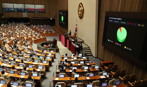 The second supplementary budget passes the National Assembbly on Saturday. [YONHAP]