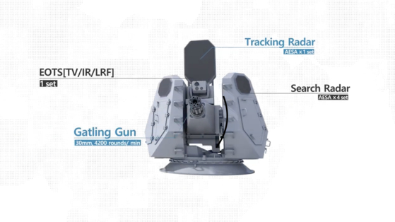 A breakdown of the radar and weapons components included in the CIWS-II developed by LIG-Nex1. [LIG-Nex1]