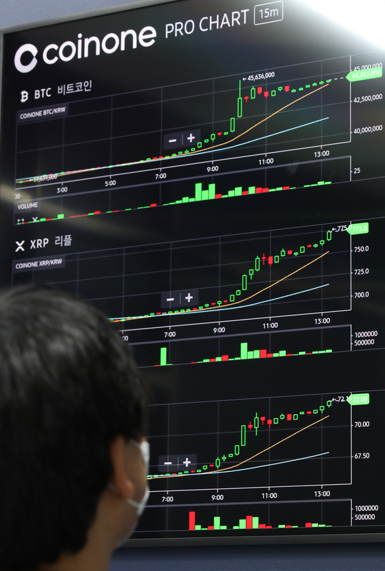 Bitcoin prices are displayed on a digital screen at Coinone's office in Yongsan, central Seoul. Bitcoin prices surged on Monday after remaining low for an extended period, rising above the 45-million-won ($39,000) mark in the morning. [YONHAP]