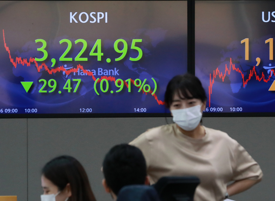 A screen in Hana Bank's trading room in central Seoul shows the Kospi closing at 3,224.95 points on Monday, down 29.47 points, or 0.91 percent, from the previous trading day. [NEWS1]
