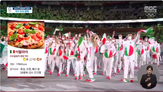 Italy was represented by pizza. [SCREEN CAPTURE]