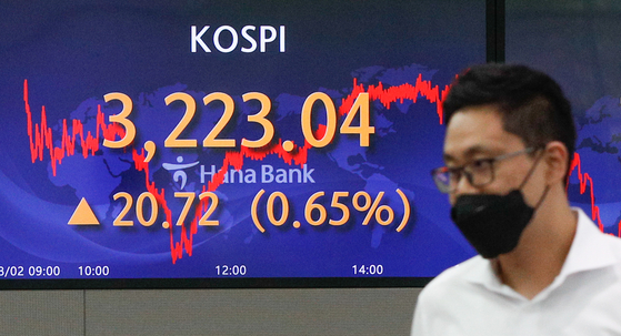 A screen in Hana Bank's trading room in central Seoul shows the Kospi closing at 3,223.04 points on Monday, up 20.72 points, or 0.65 percent, from the previous trading day. [NEWS1]