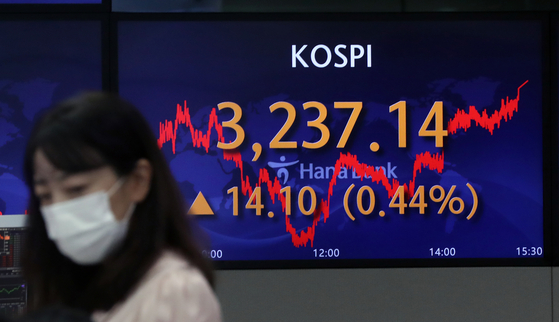 A screen in Hana Bank's trading room in central Seoul shows the Kospi closing at 3,237.14 points on Tuesday, up 14.10 points, or 0.44 percent, from the previous trading day. [NEWS1]