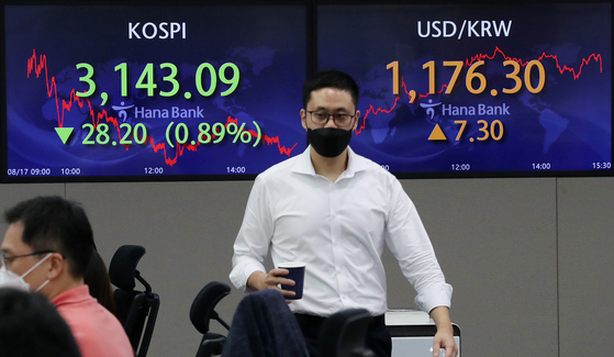 A screen in Hana Bank's trading room in central Seoul shows the Kospi closing at 3,143.09 points on Tuesday, down 28.20 points, or 0.89 percent, from the previous trading day. [NEWS1]