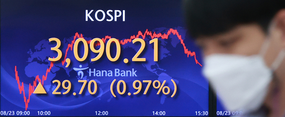 A screen in Hana Bank's trading room in central Seoul shows the Kospi closing at 3,090.21 points on Monday, up 29.7 points, or 0.97 percent, from the previous trading day. [YONHAP]