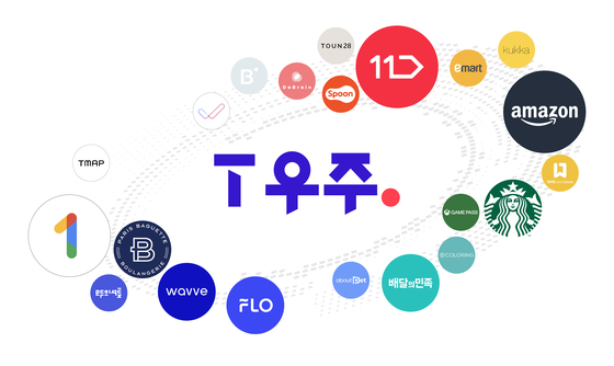 SK Telecom's new subscription business ″T Universe″ includes discounts and benefits at popular brands in and outside of Korea, including Amazon, 11st, Baedal Minjok, Yanolja and many more. [SK TELECOM]