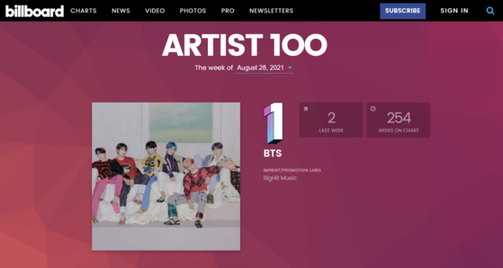 BTS topped Billboard's Artist 100 chart this week. [SCREEN CAPTURE]