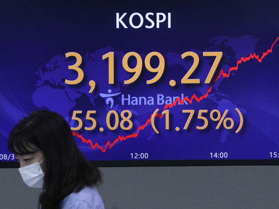 A screen in Hana Bank's trading room in central Seoul shows the Kospi closing at 3,199.27, 55.08 points, or 1.75 percent, from the previous trading day. [NEWS1]