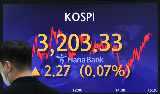 A screen in Hana Bank's trading room in central Seoul shows the Kospi closing at 3,203.33 points on Monday, up 2.27 points, or 0.07 percent, from the previous trading day. [YONHAP]