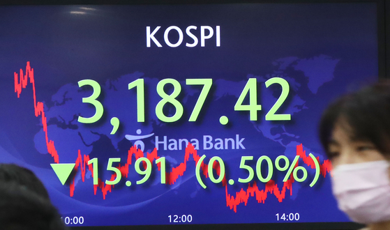 A screen in Hana Bank's trading room in central Seoul shows the Kospi closing at 3,187.42 points on Tuesday, down 15.91 points, or 0.5 percent, from the previous trading day. [YONHAP]