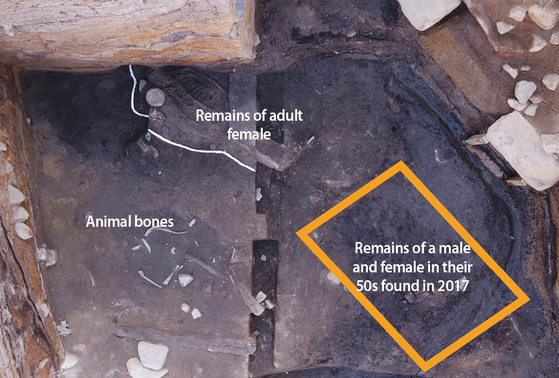 The remains of adult female were discovered just 50 centimeters (1.64 feet) above the remains found in 2017. [CULTURAL HERITAGE ADMINISTRATION]