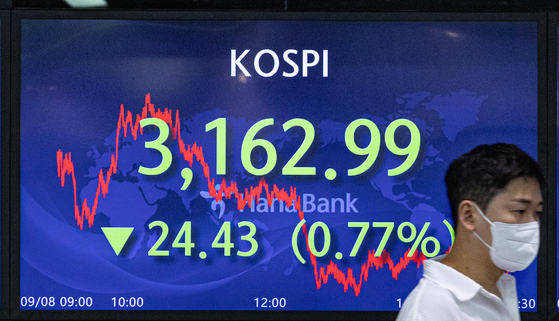 A screen in Hana Bank's trading room in central Seoul shows the Kospi closing at 3,162.99 points on Wednesday, down 24.43 points, or 0.77 percent, from the previous trading day. [NEWS1]
